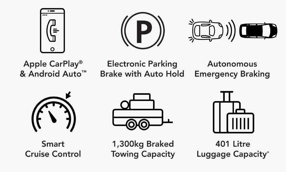 Kia Niro Hybrid & Plug-in Hybrid Brendan Foot Supersite