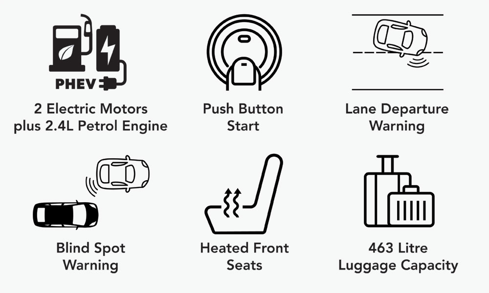Mitsubishi Outlander Plug-in Hybrid Brendan Foot Supersite