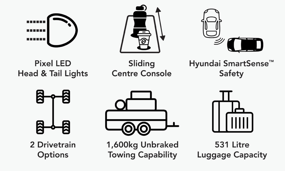Hyundai IONIQ 5 Brendan Foot Supersite